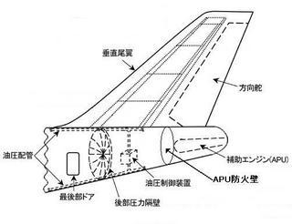 垂直尾翼.jpg